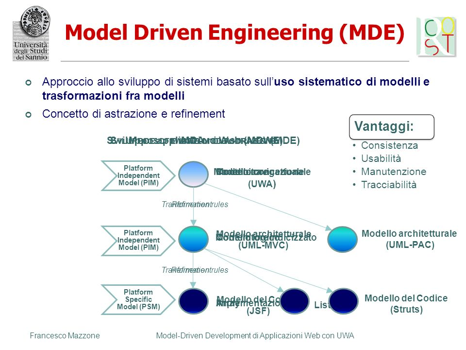 Model Driven Engineering (MDE)