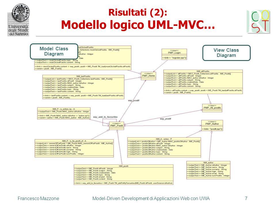 Risultati (2): Modello logico UML-MVC…
