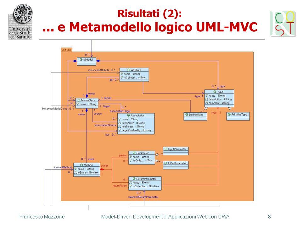 Risultati (2): ... e Metamodello logico UML-MVC