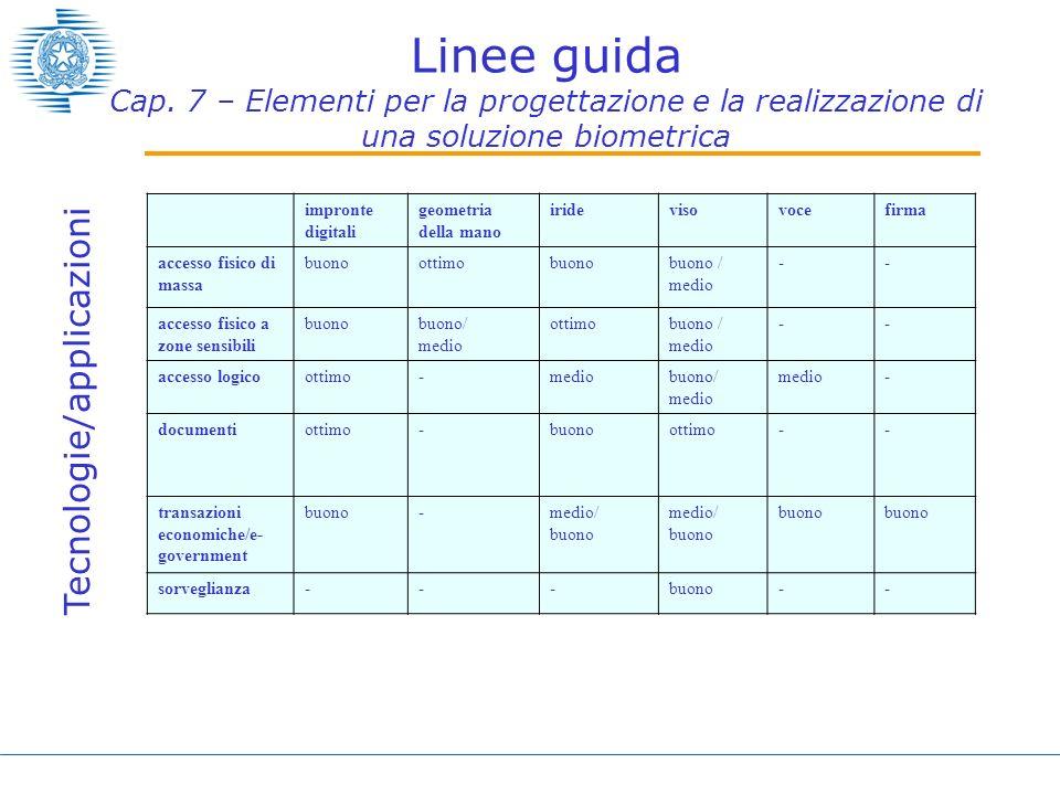 Linee guida Cap. 7 – Elementi per la progettazione e la realizzazione di una soluzione biometrica