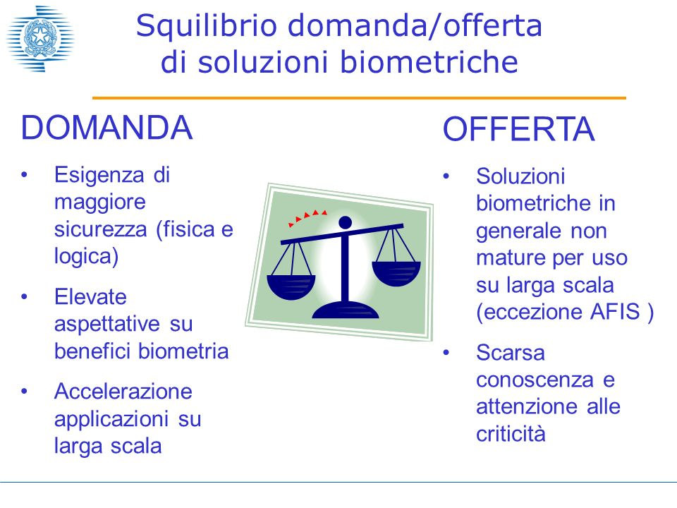 Squilibrio domanda/offerta di soluzioni biometriche