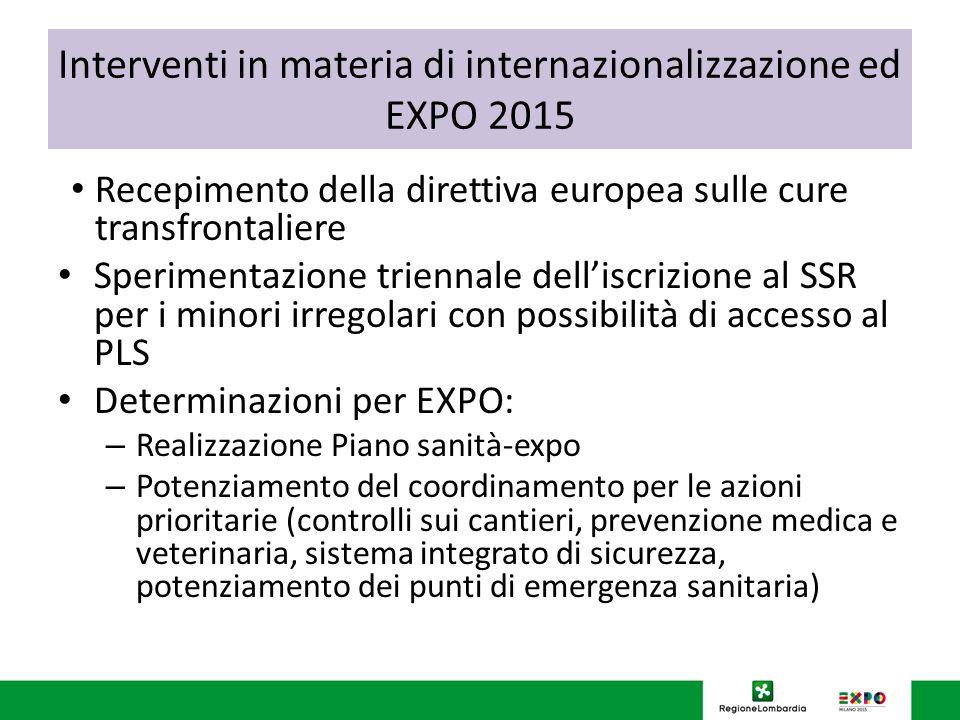 Interventi in materia di internazionalizzazione ed EXPO 2015