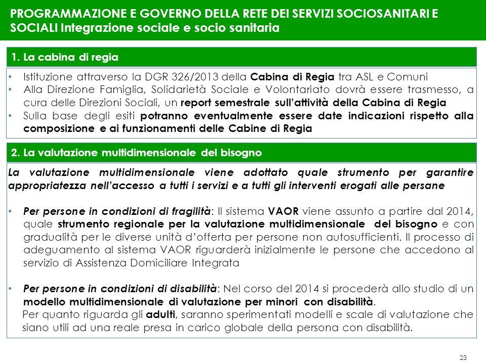 PROGRAMMAZIONE E GOVERNO DELLA RETE DEI SERVIZI SOCIOSANITARI E SOCIALI Integrazione sociale e socio sanitaria