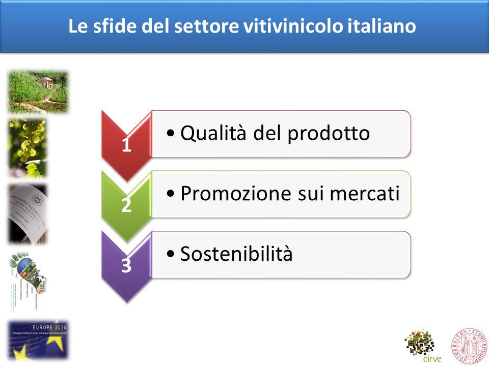 Le sfide del settore vitivinicolo italiano