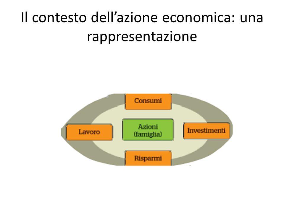 Il contesto dell'azione economica: una rappresentazione