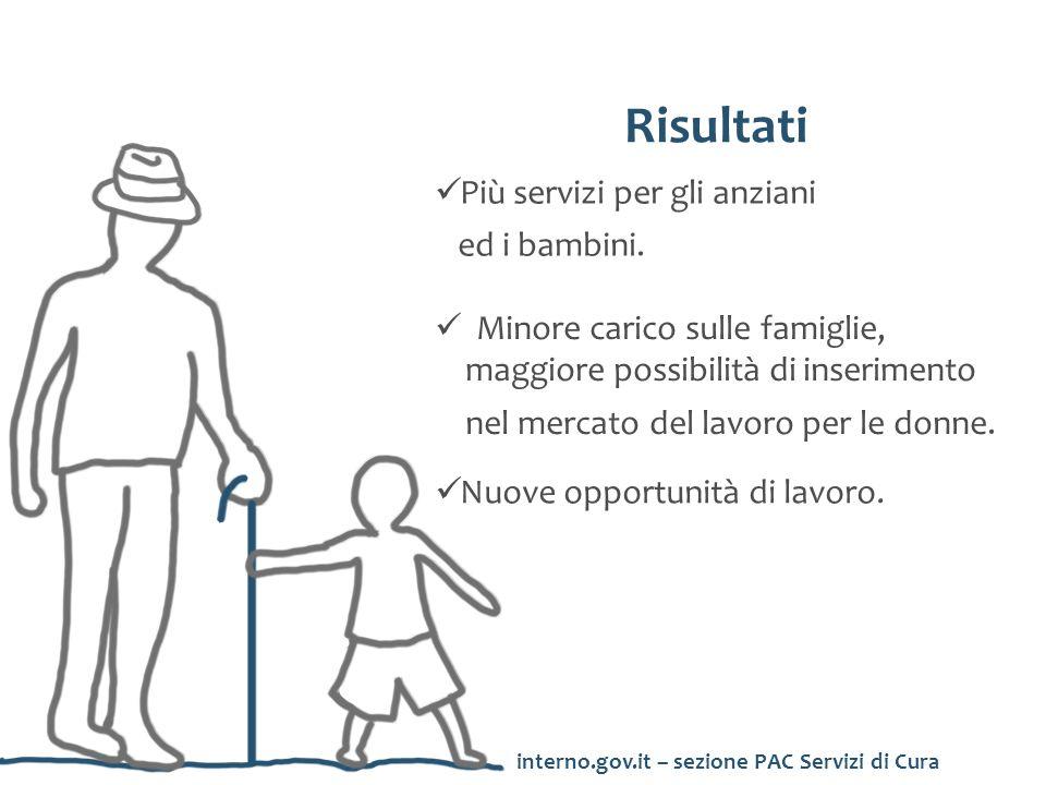 Risultati Più servizi per gli anziani ed i bambini.