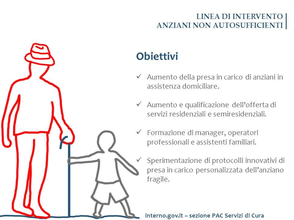 LINEA DI INTERVENTO ANZIANI NON AUTOSUFFICIENTI