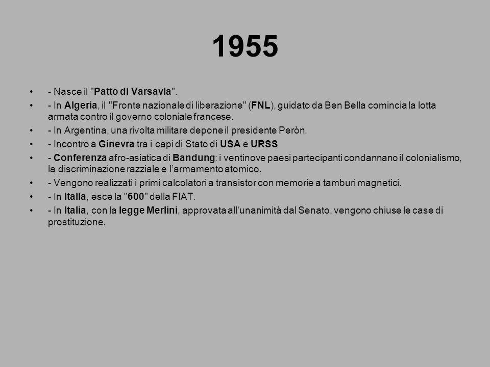 1955 - Nasce il Patto di Varsavia .