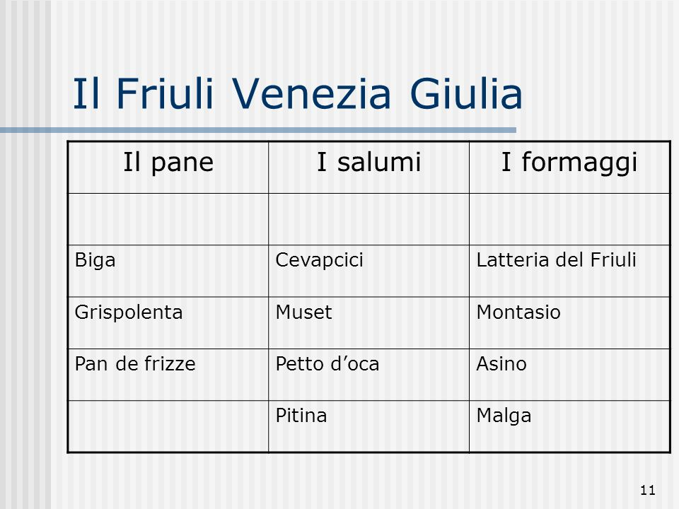 Il Friuli Venezia Giulia