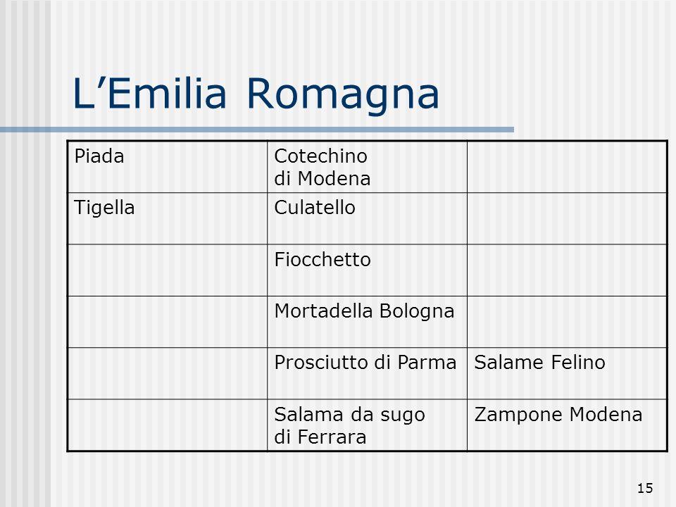 L'Emilia Romagna Piada Cotechino di Modena Tigella Culatello