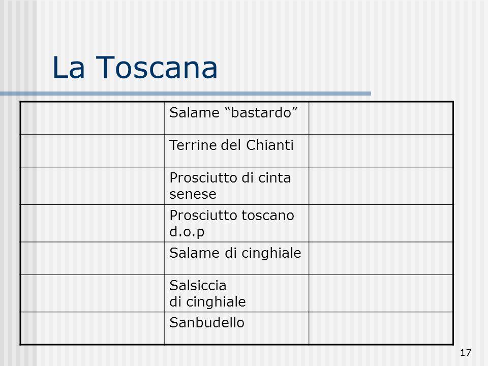 La Toscana Salame bastardo Terrine del Chianti