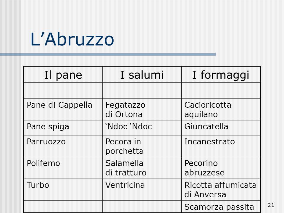 L'Abruzzo Il pane I salumi I formaggi Pane di Cappella