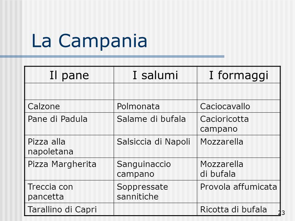 La Campania Il pane I salumi I formaggi Calzone Polmonata Caciocavallo