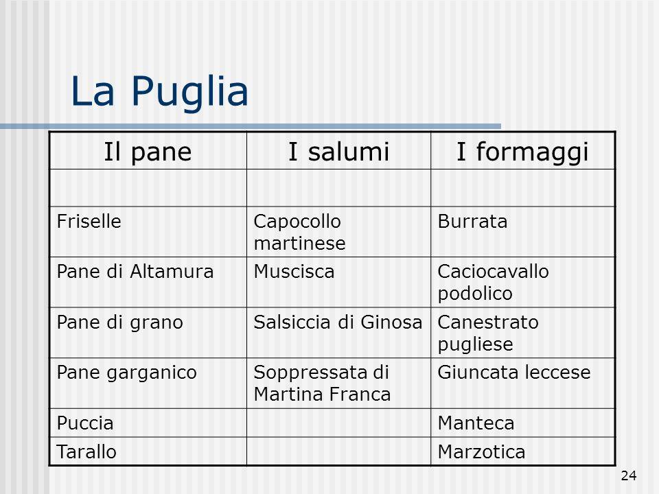 La Puglia Il pane I salumi I formaggi Friselle Capocollo martinese