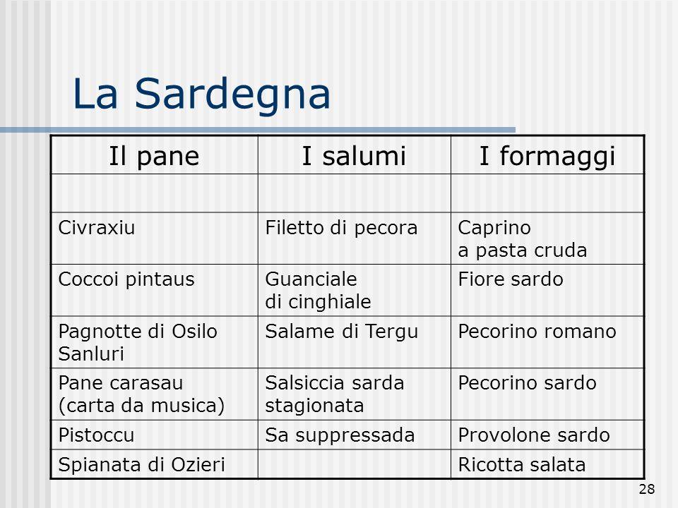 La Sardegna Il pane I salumi I formaggi Civraxiu Filetto di pecora