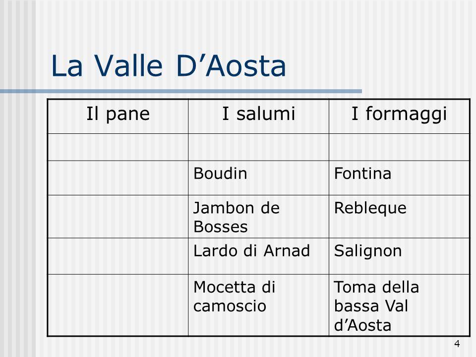 La Valle D'Aosta Il pane I salumi I formaggi Boudin Fontina