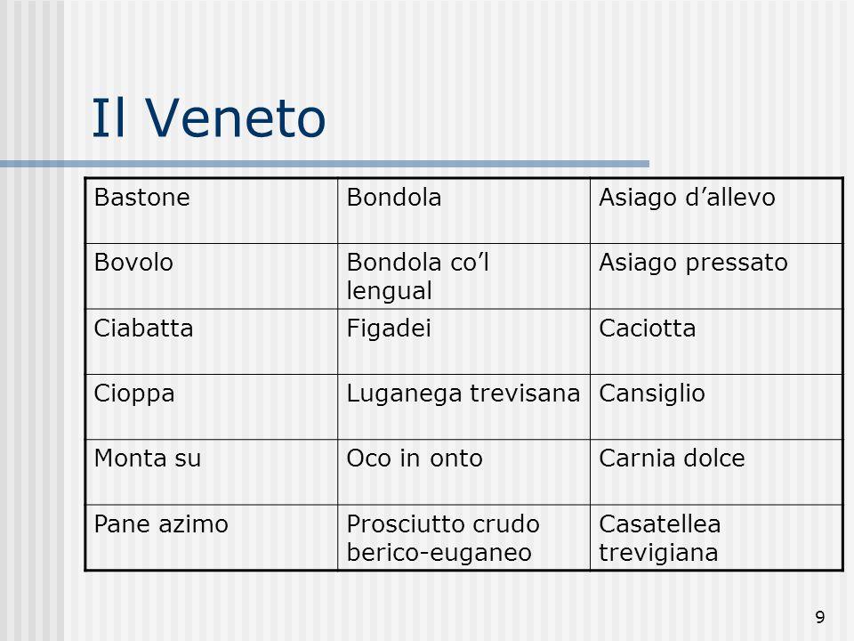 Il Veneto Bastone Bondola Asiago d'allevo Bovolo Bondola co'l lengual