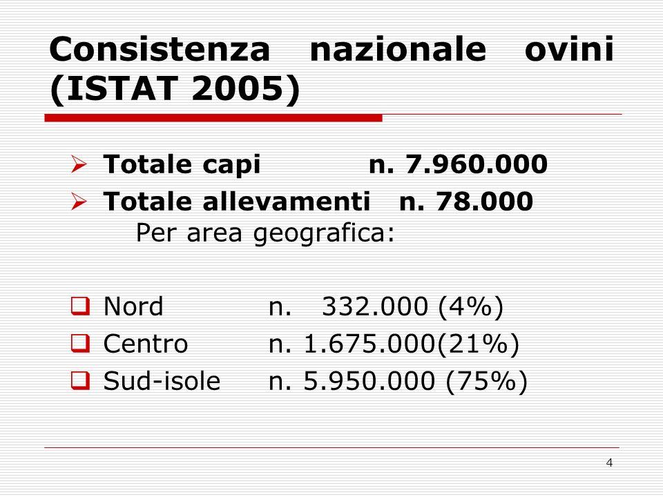 Consistenza nazionale ovini (ISTAT 2005)