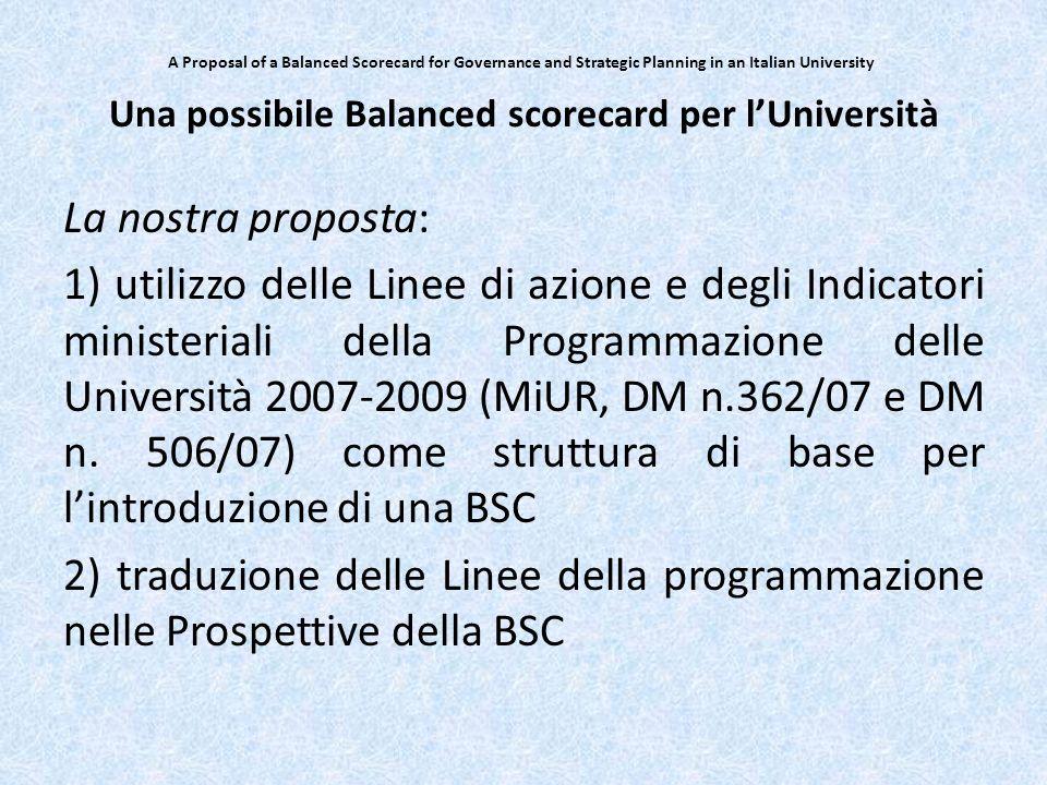 Una possibile Balanced scorecard per l'Università