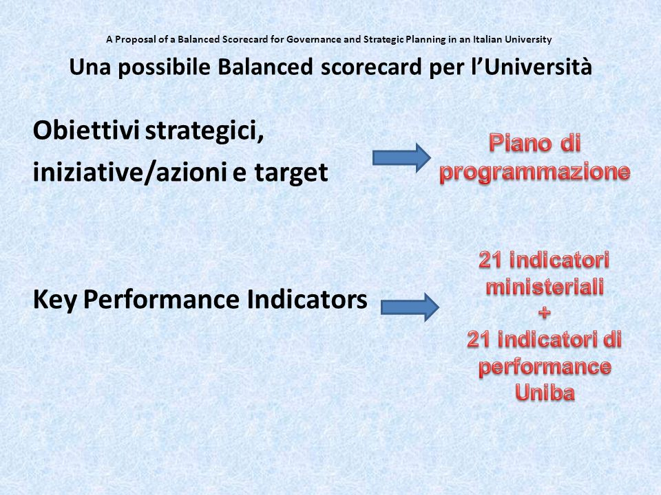 A Proposal of a Balanced Scorecard for Governance and Strategic Planning in an Italian University