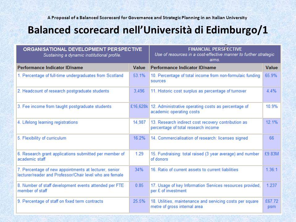 Balanced scorecard nell'Università di Edimburgo/1