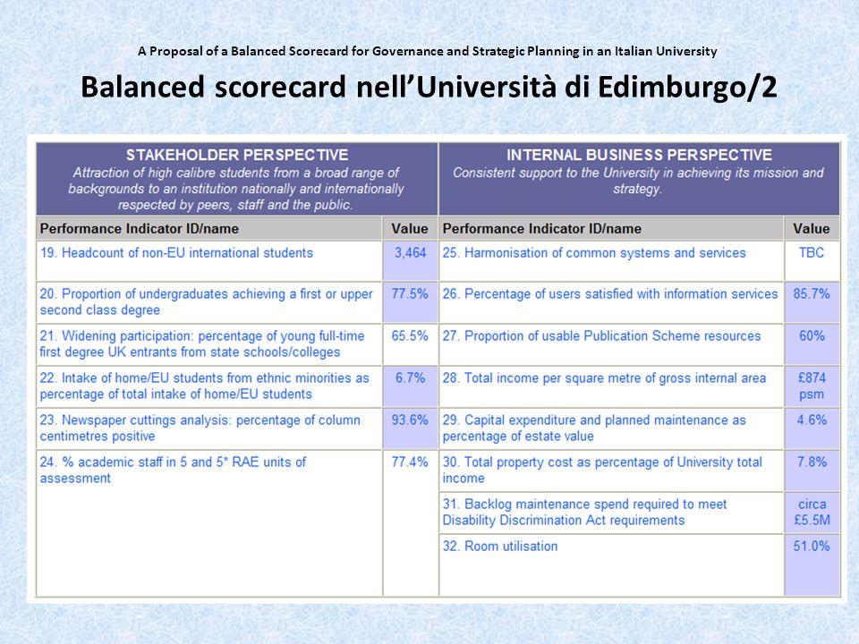 Balanced scorecard nell'Università di Edimburgo/2