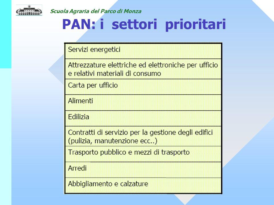 PAN: i settori prioritari
