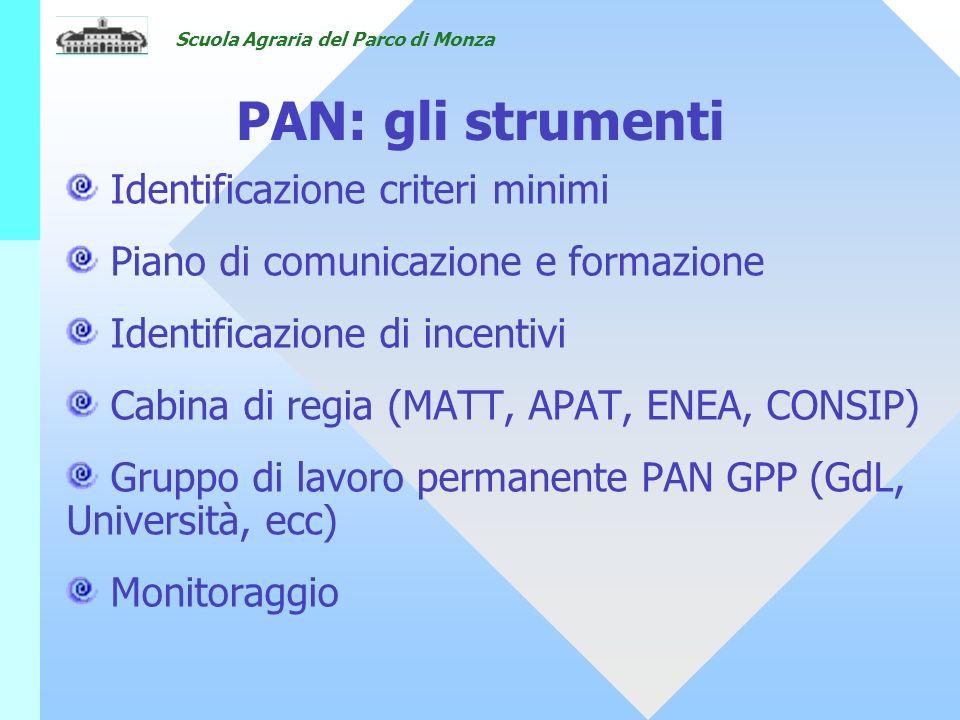 PAN: gli strumenti Identificazione criteri minimi