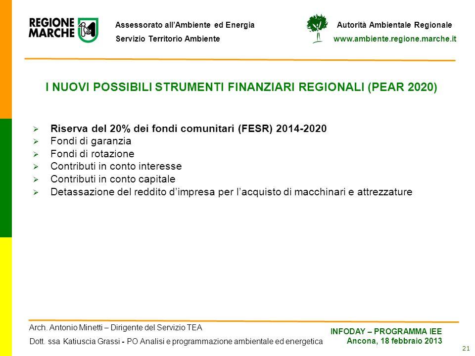 I NUOVI POSSIBILI STRUMENTI FINANZIARI REGIONALI (PEAR 2020)