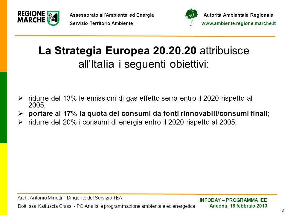 La Strategia Europea 20.20.20 attribuisce all'Italia i seguenti obiettivi: