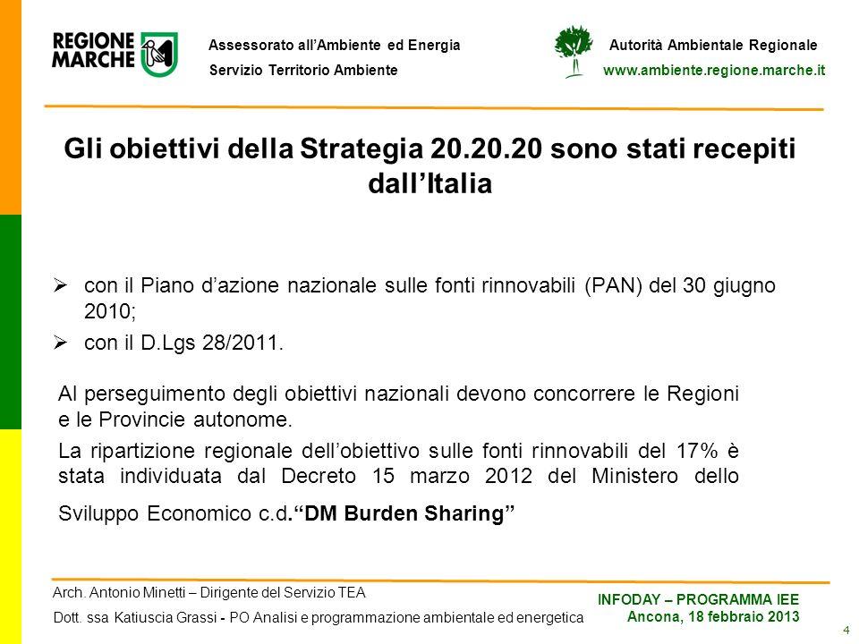 Gli obiettivi della Strategia 20.20.20 sono stati recepiti dall'Italia
