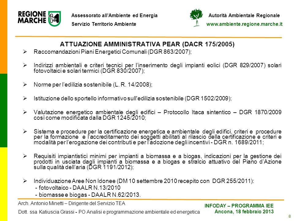 ATTUAZIONE AMMINISTRATIVA PEAR (DACR 175/2005)