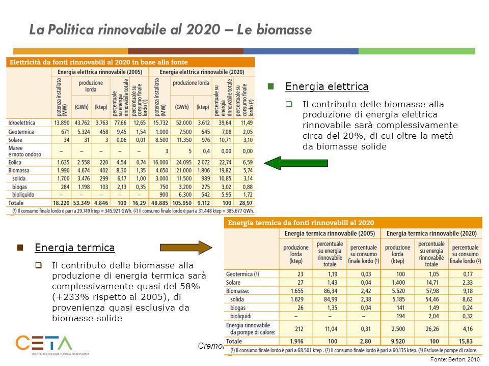 La Politica rinnovabile al 2020 – Le biomasse
