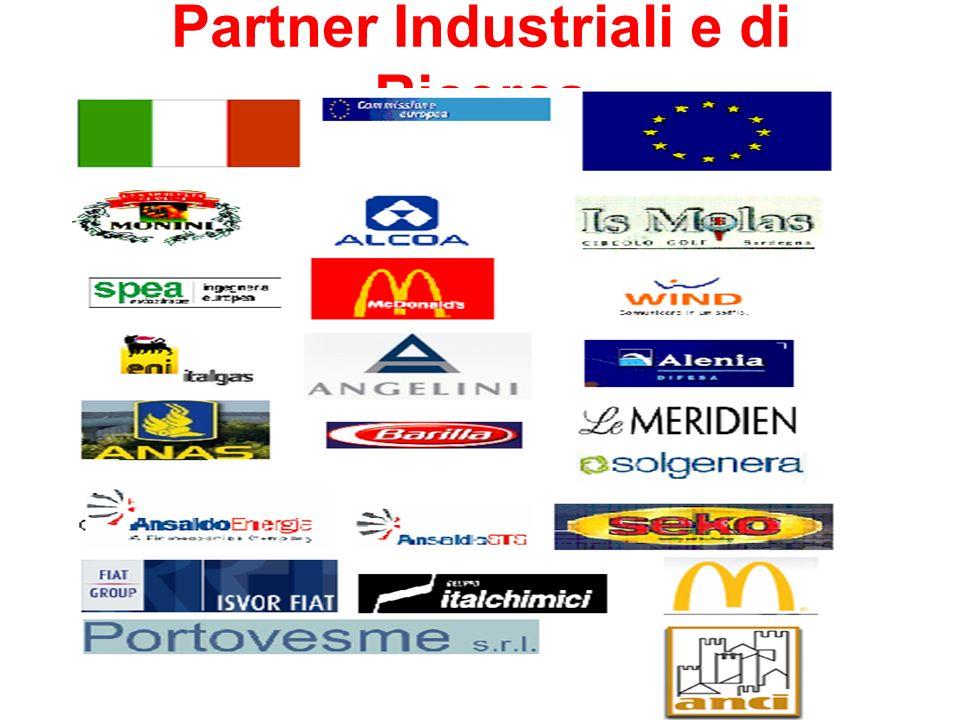 Partner Industriali e di Ricerca