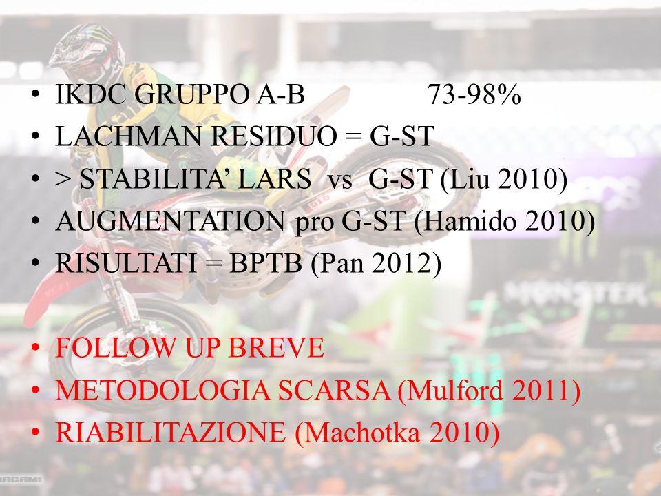 IKDC GRUPPO A-B 73-98% LACHMAN RESIDUO = G-ST. > STABILITA' LARS vs G-ST (Liu 2010) AUGMENTATION pro G-ST (Hamido 2010)