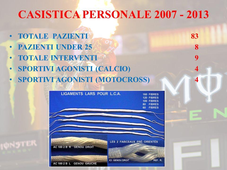 CASISTICA PERSONALE 2007 - 2013 TOTALE PAZIENTI 83 PAZIENTI UNDER 25 8