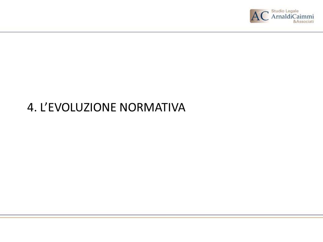 4. L'EVOLUZIONE NORMATIVA