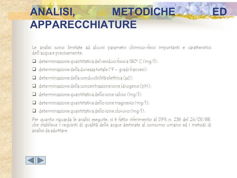 ANALISI, METODICHE ED APPARECCHIATURE
