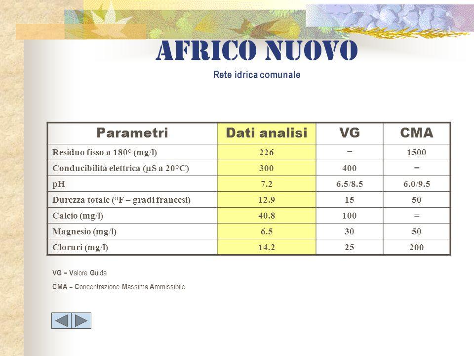 Africo nuovo Rete idrica comunale