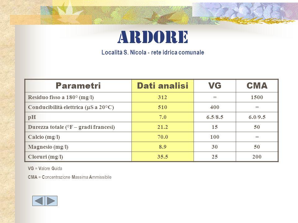 Ardore Località S. Nicola - rete idrica comunale