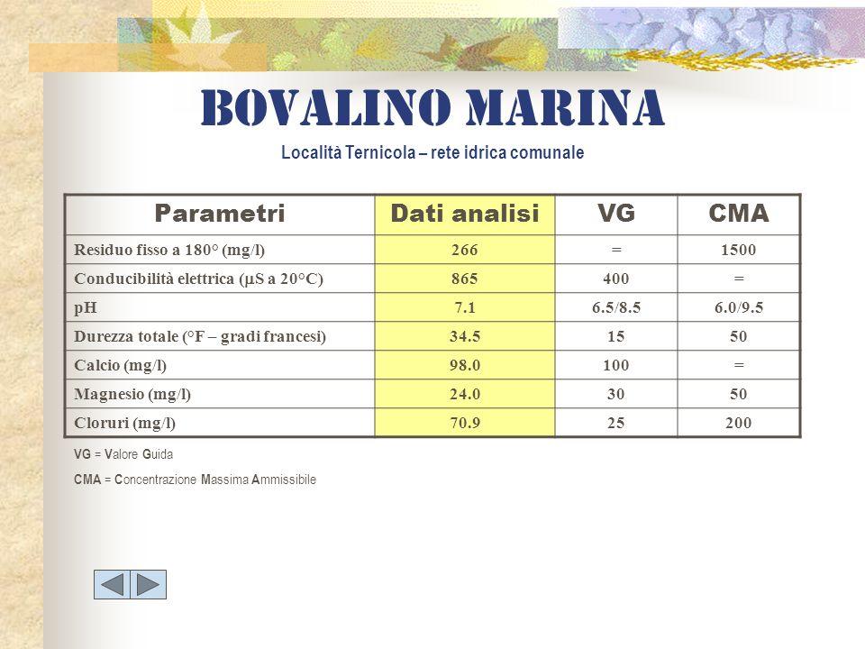 Bovalino marina Località Ternicola – rete idrica comunale