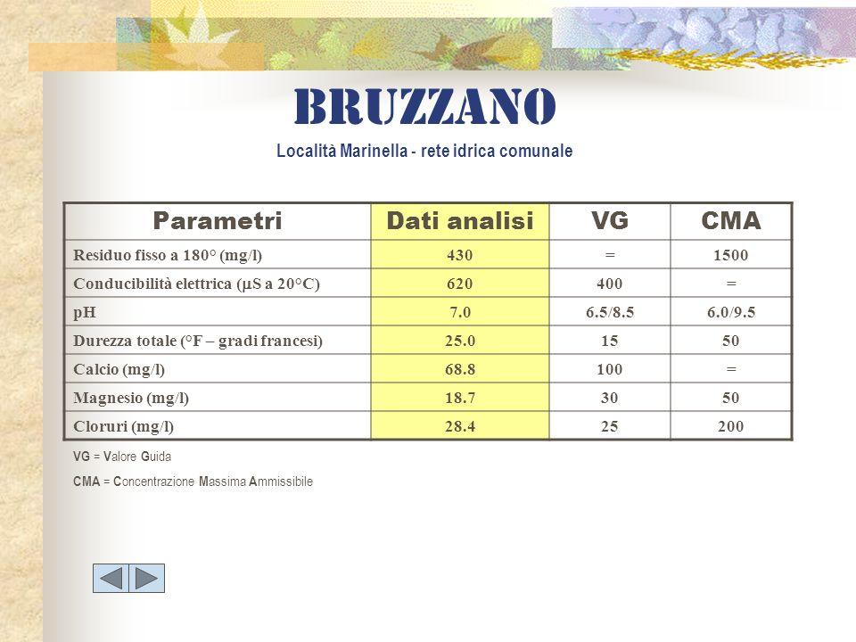 Bruzzano Località Marinella - rete idrica comunale