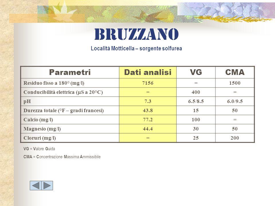 Bruzzano Località Motticella – sorgente solfurea