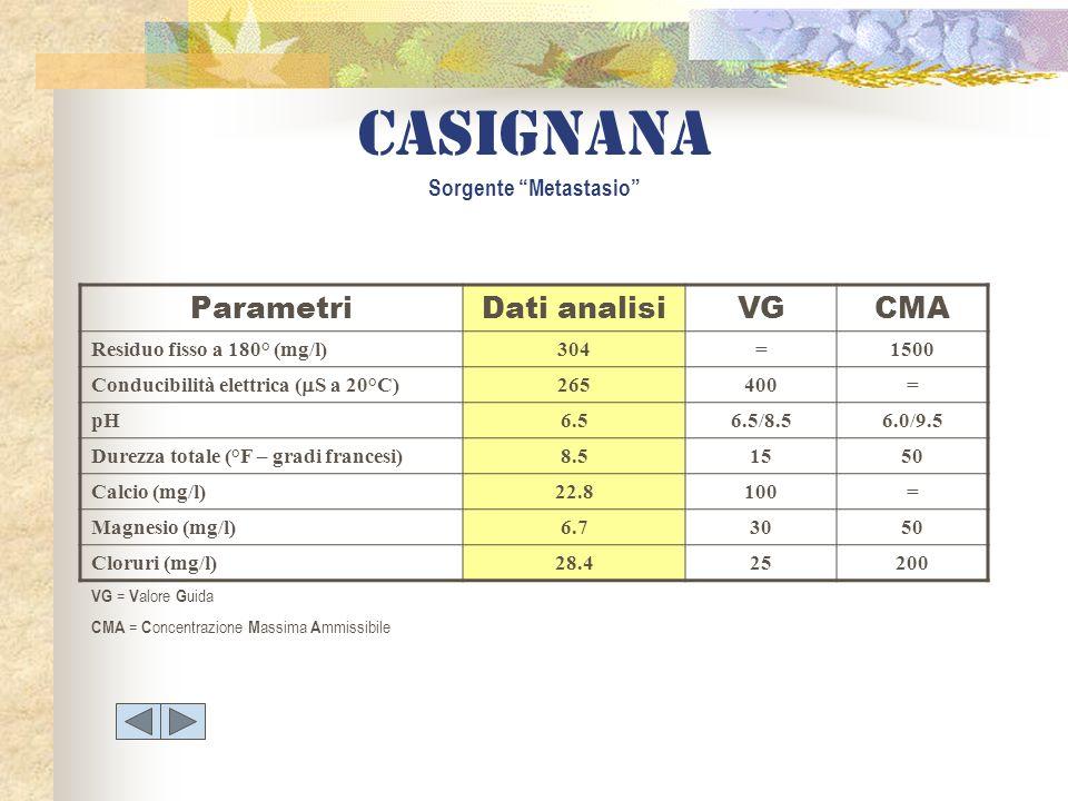 Casignana Sorgente Metastasio