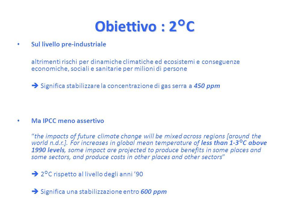 Obiettivo : 2°C Sul livello pre-industriale