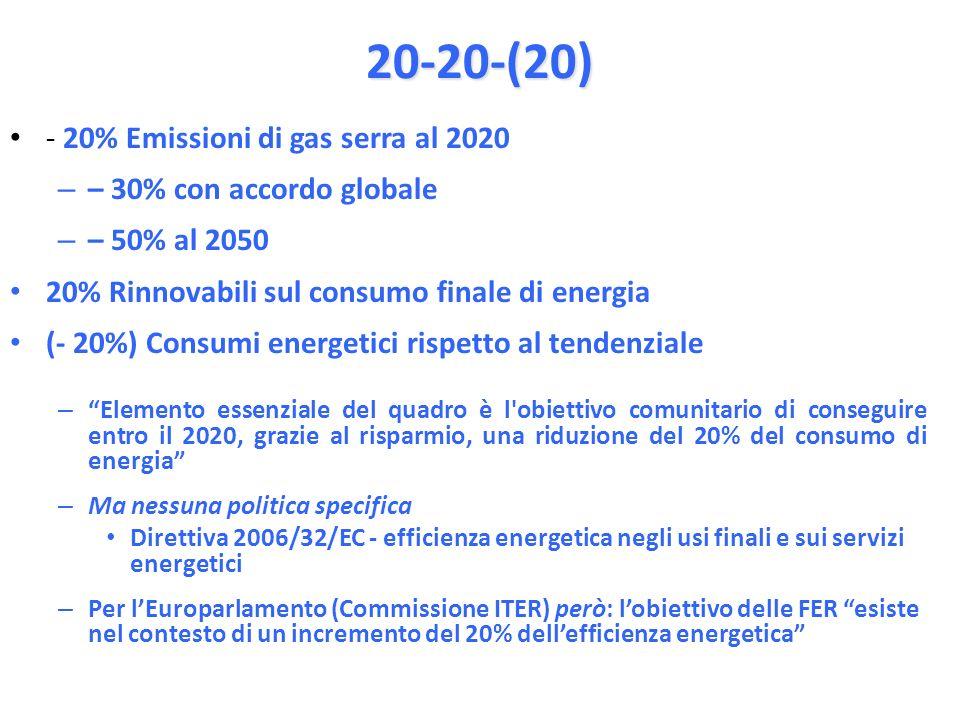 20-20-(20) - 20% Emissioni di gas serra al 2020