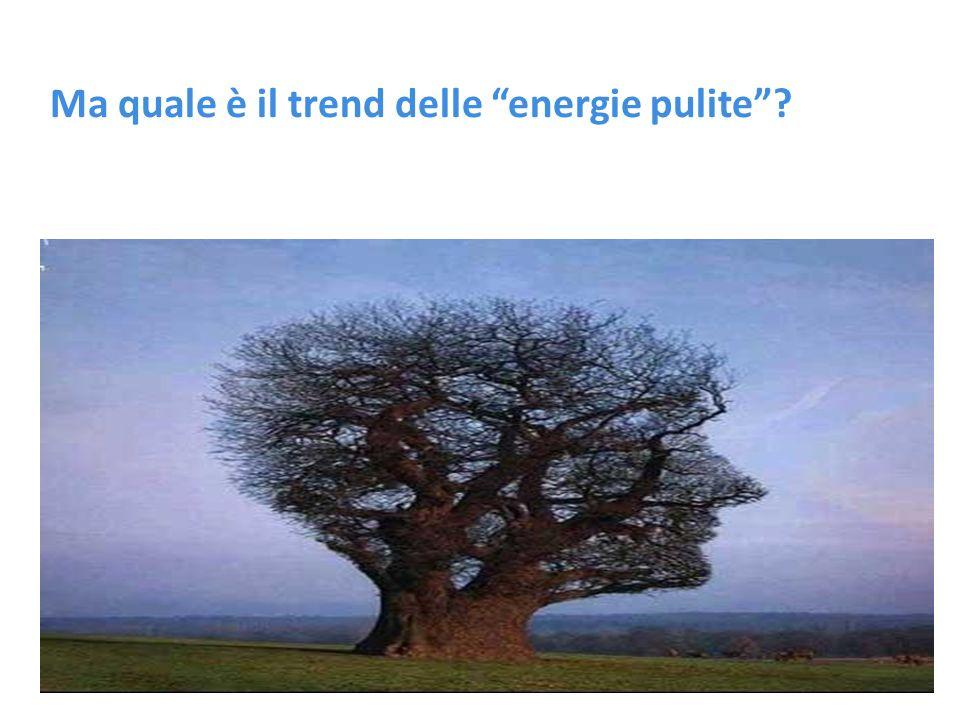 Ma quale è il trend delle energie pulite