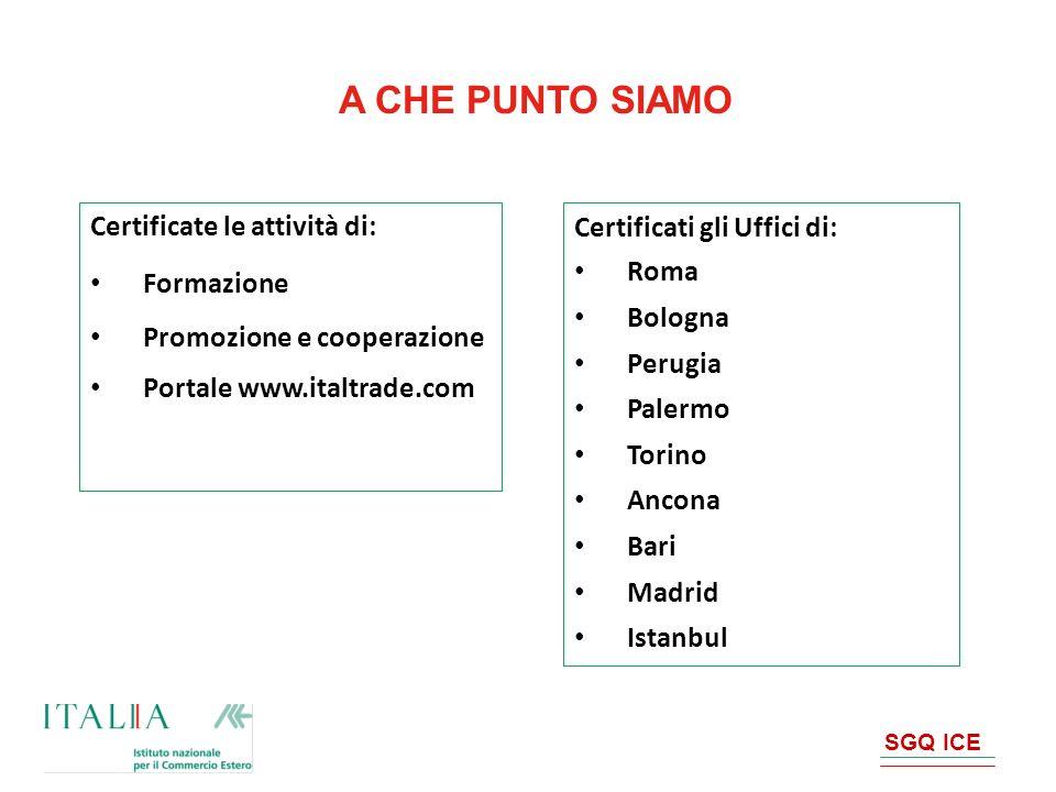 A CHE PUNTO SIAMO Certificate le attività di: Formazione