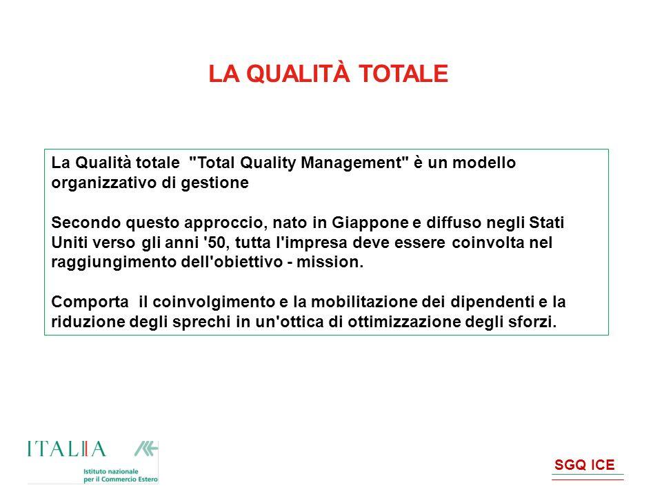LA QUALITÀ TOTALE La Qualità totale Total Quality Management è un modello organizzativo di gestione.