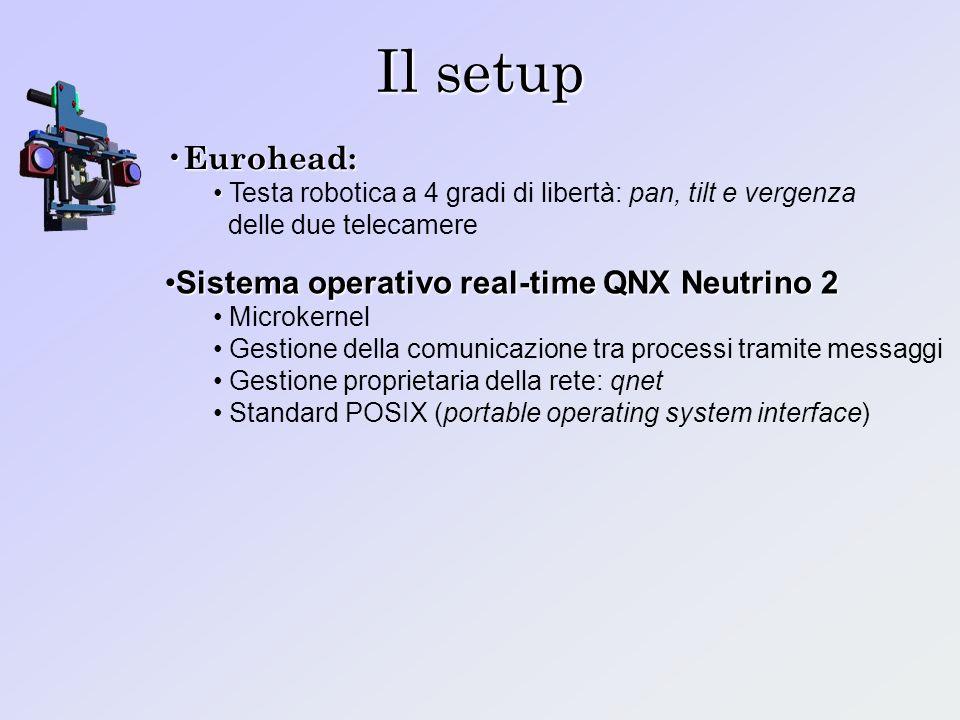Il setup Eurohead: Sistema operativo real-time QNX Neutrino 2